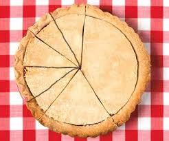 Is this a fair division of the pie?